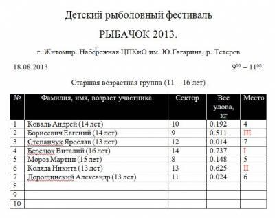 http://fishmania.ucoz.ru/_fr/5/s4666243.jpg