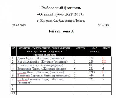 http://fishmania.ucoz.ru/_fr/5/s7222057.jpg