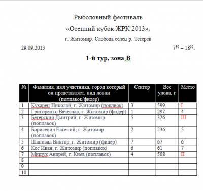 http://fishmania.ucoz.ru/_fr/5/s8306888.jpg