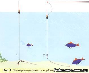 как ловить рыбу на большой глубине